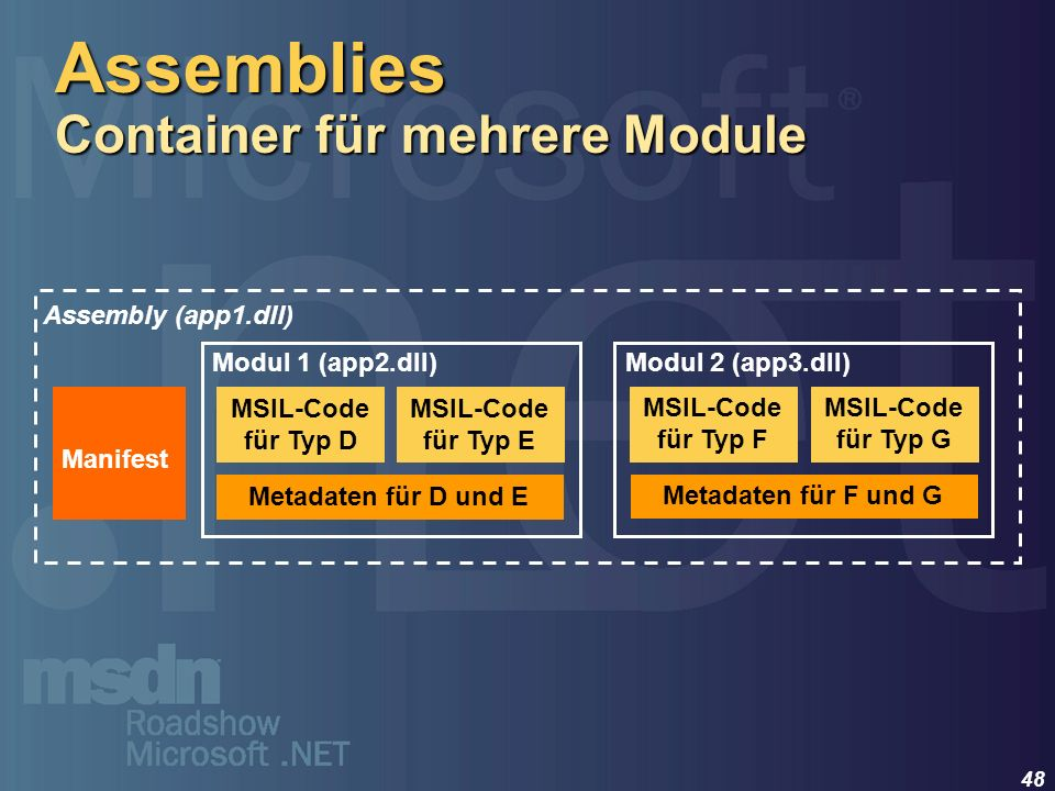 Assemblies Container für mehrere Module