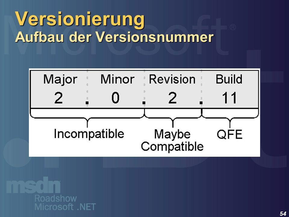 Versionierung Aufbau der Versionsnummer