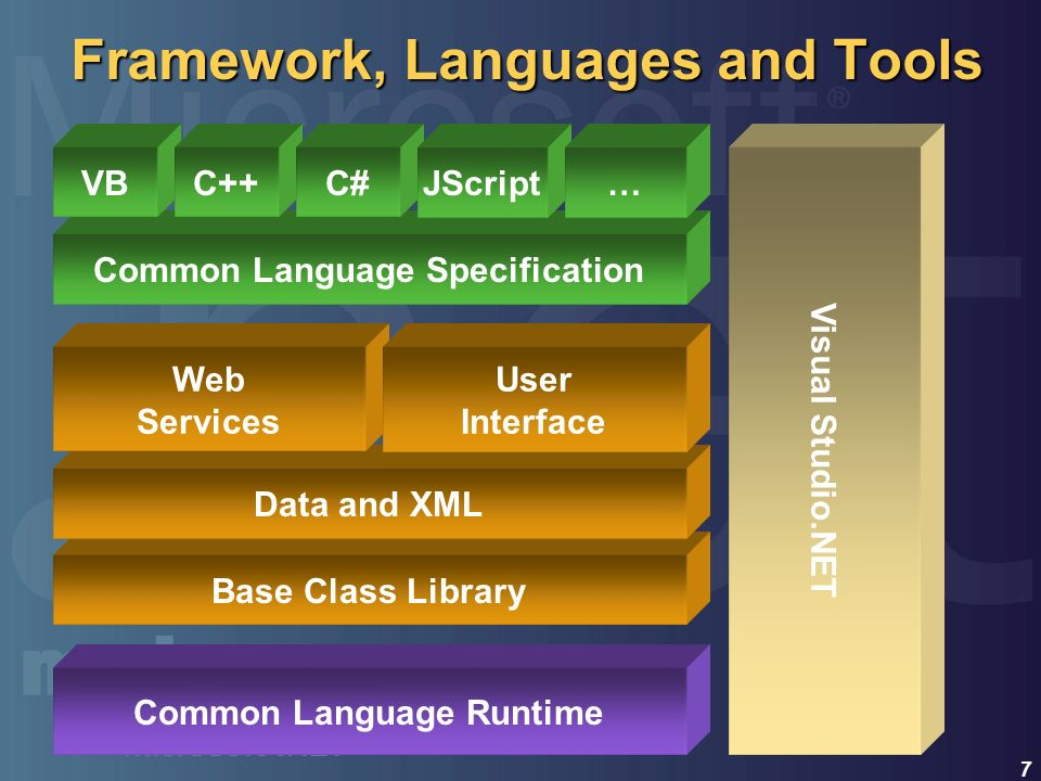 Framework, Languages and Tools