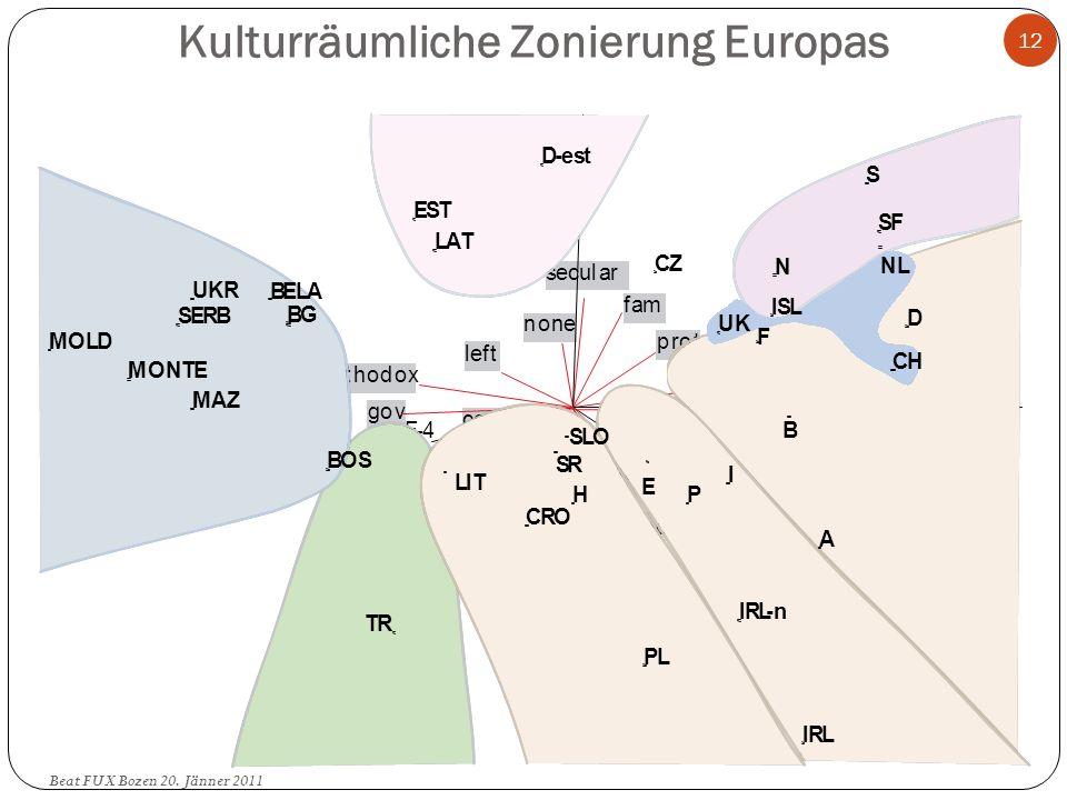 Kulturräumliche Zonierung Europas