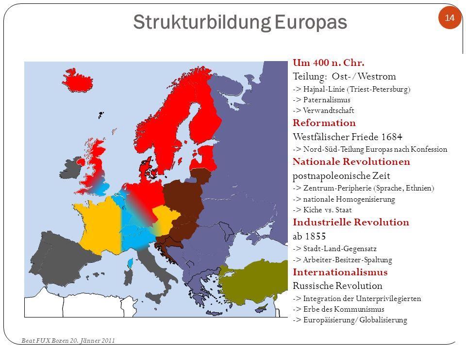 Strukturbildung Europas