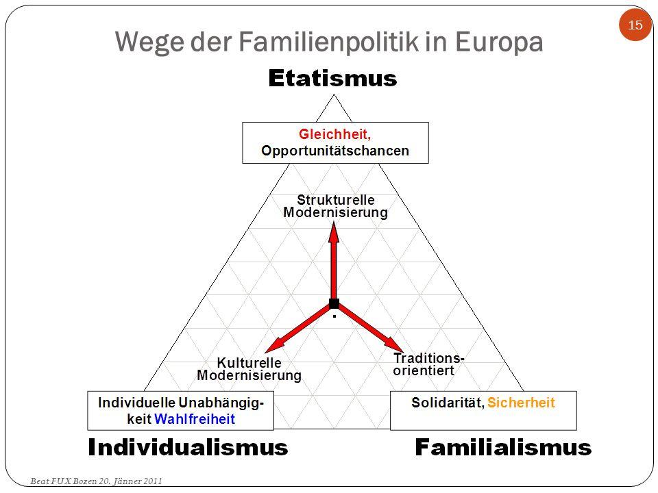 Wege der Familienpolitik in Europa