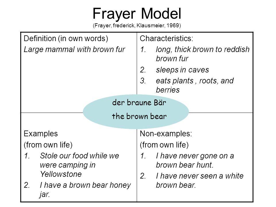 Frayer Model (Frayer, frederick, Klausmeier, 1969)