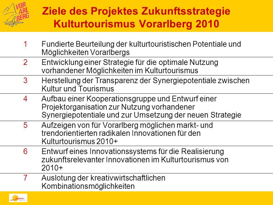 Ziele des Projektes Zukunftsstrategie Kulturtourismus Vorarlberg 2010
