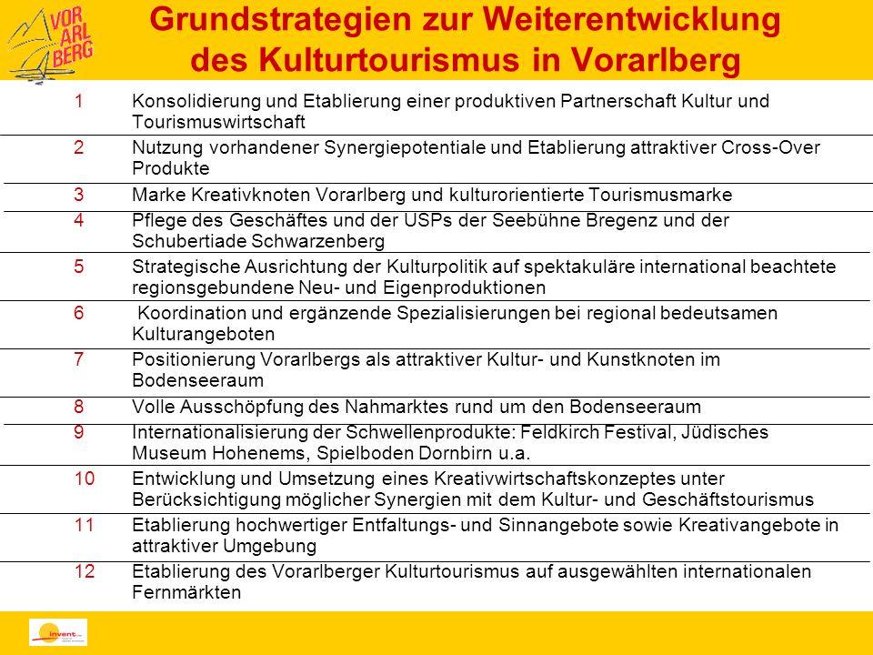 Grundstrategien zur Weiterentwicklung des Kulturtourismus in Vorarlberg