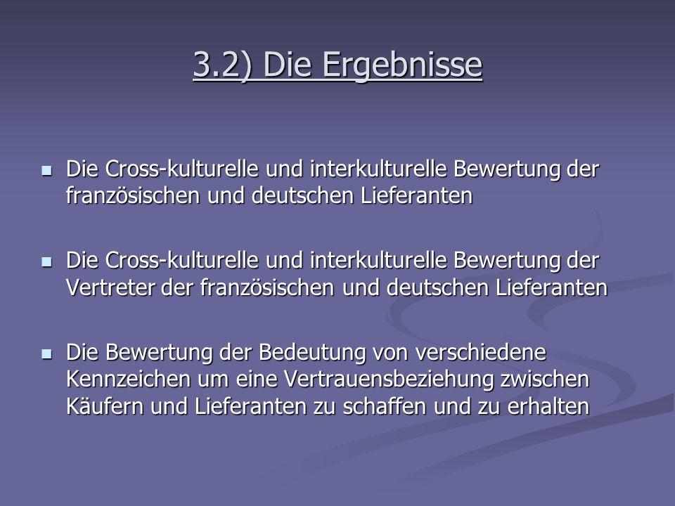 3.2) Die Ergebnisse Die Cross-kulturelle und interkulturelle Bewertung der französischen und deutschen Lieferanten.