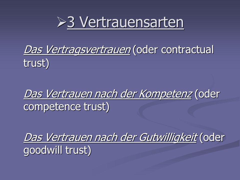 3 Vertrauensarten Das Vertragsvertrauen (oder contractual trust)
