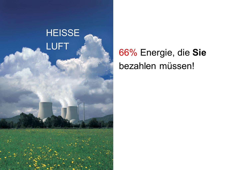 HEISSE LUFT 66% Energie, die Sie bezahlen müssen!