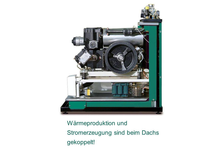 Das Prinzip der Kraft-Wärme-Kopplung: