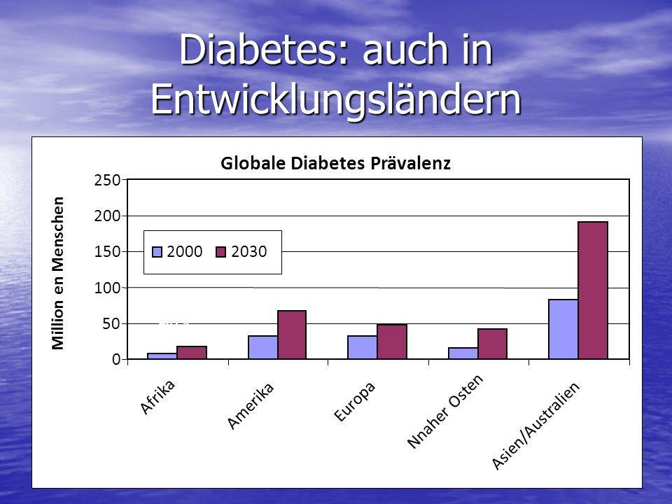 Diabetes: auch in Entwicklungsländern