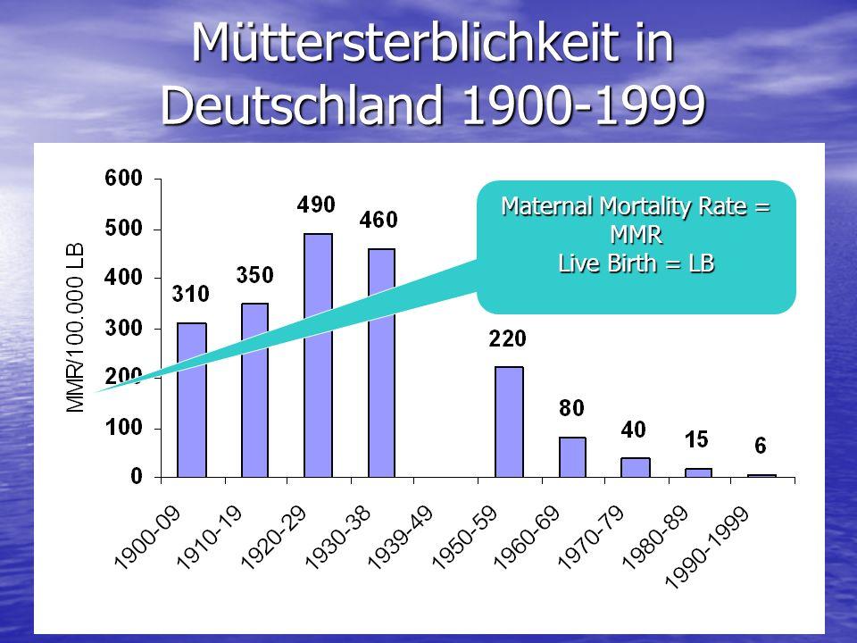 Müttersterblichkeit in Deutschland 1900-1999