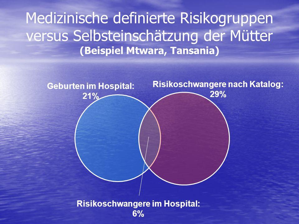 Medizinische definierte Risikogruppen versus Selbsteinschätzung der Mütter (Beispiel Mtwara, Tansania)