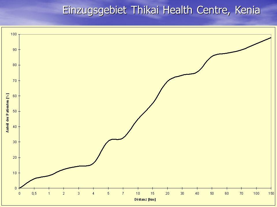 Einzugsgebiet Thikai Health Centre, Kenia
