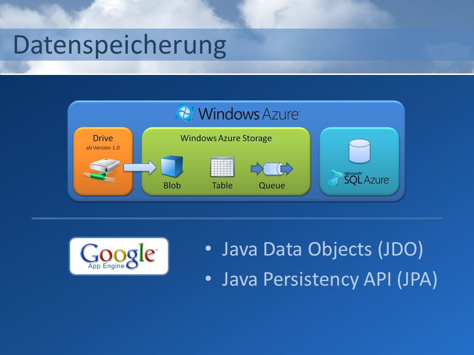 Datenspeicherung Java Data Objects (JDO) Java Persistency API (JPA)