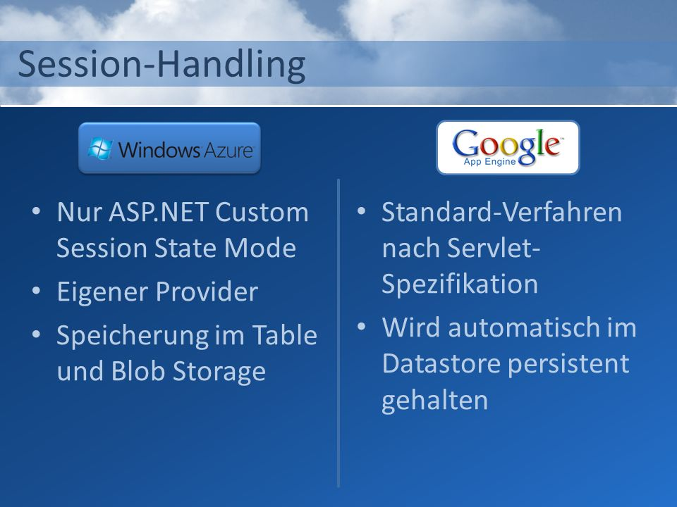 Session-Handling Nur ASP.NET Custom Session State Mode