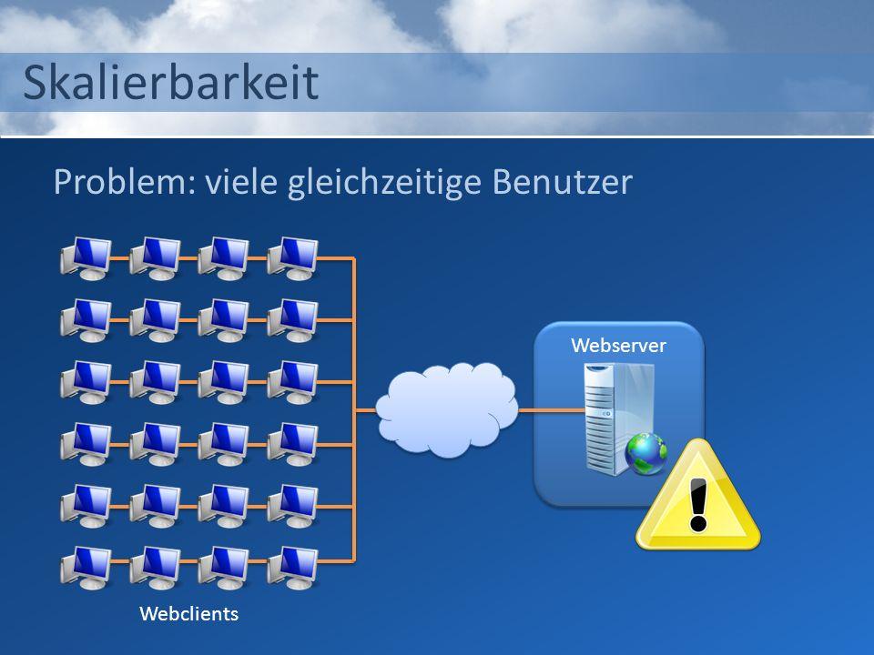 Skalierbarkeit Problem: viele gleichzeitige Benutzer Webserver