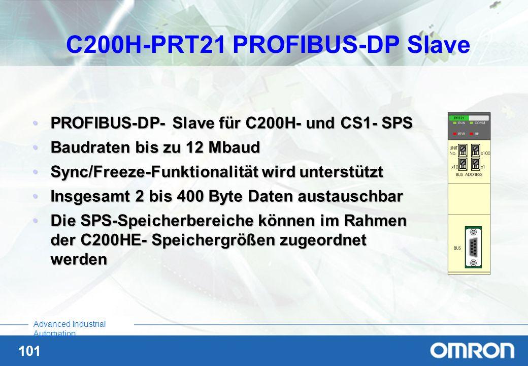 C200H-PRT21 PROFIBUS-DP Slave