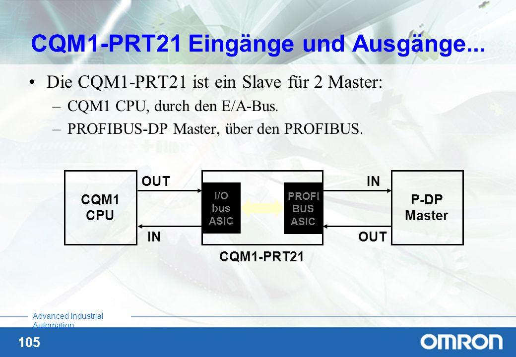 CQM1-PRT21 Eingänge und Ausgänge...