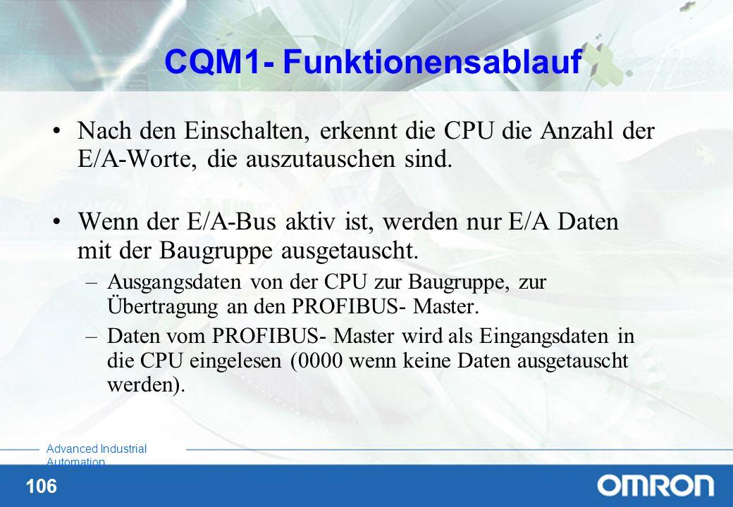 CQM1- Funktionensablauf
