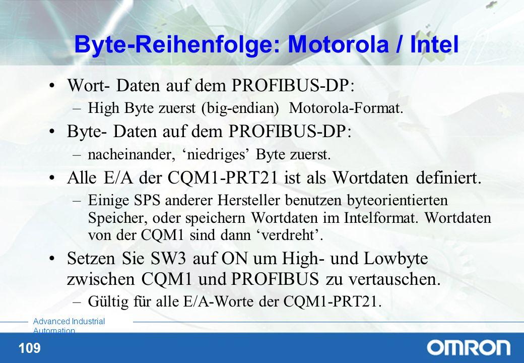 Byte-Reihenfolge: Motorola / Intel