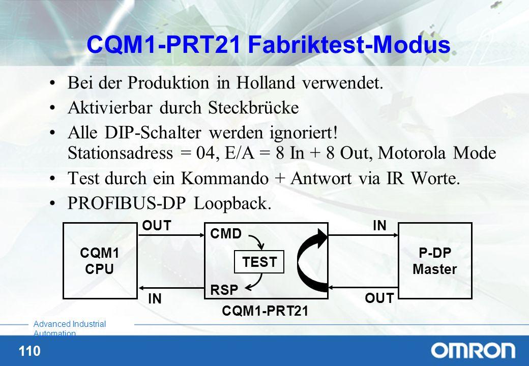 CQM1-PRT21 Fabriktest-Modus