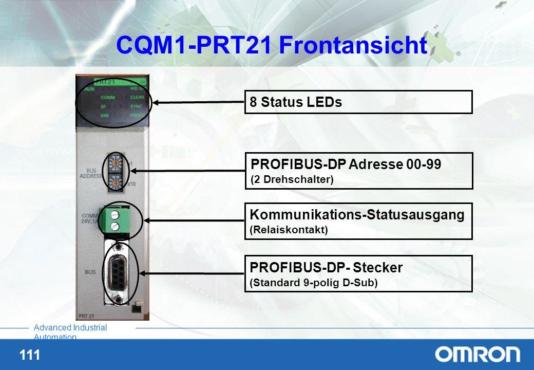 CQM1-PRT21 Frontansicht 8 Status LEDs PROFIBUS-DP Adresse 00-99