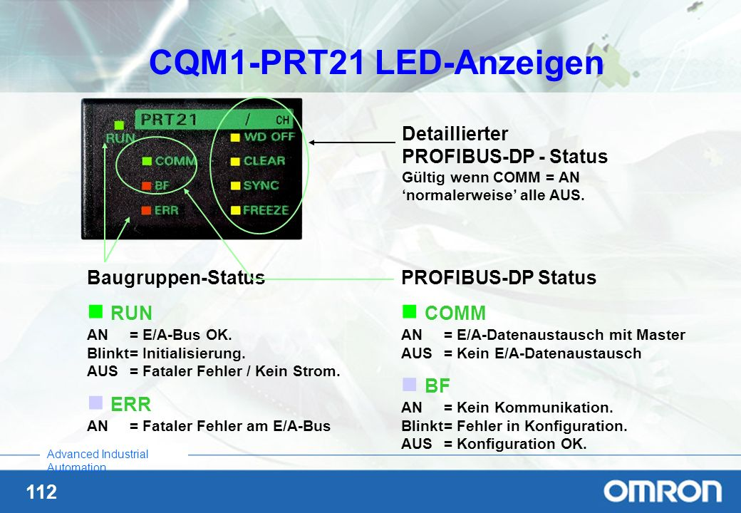 CQM1-PRT21 LED-Anzeigen  RUN  COMM  BF  ERR Detaillierter