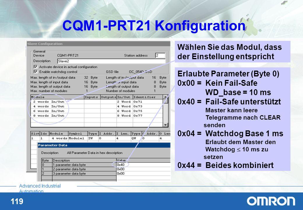 CQM1-PRT21 Konfiguration