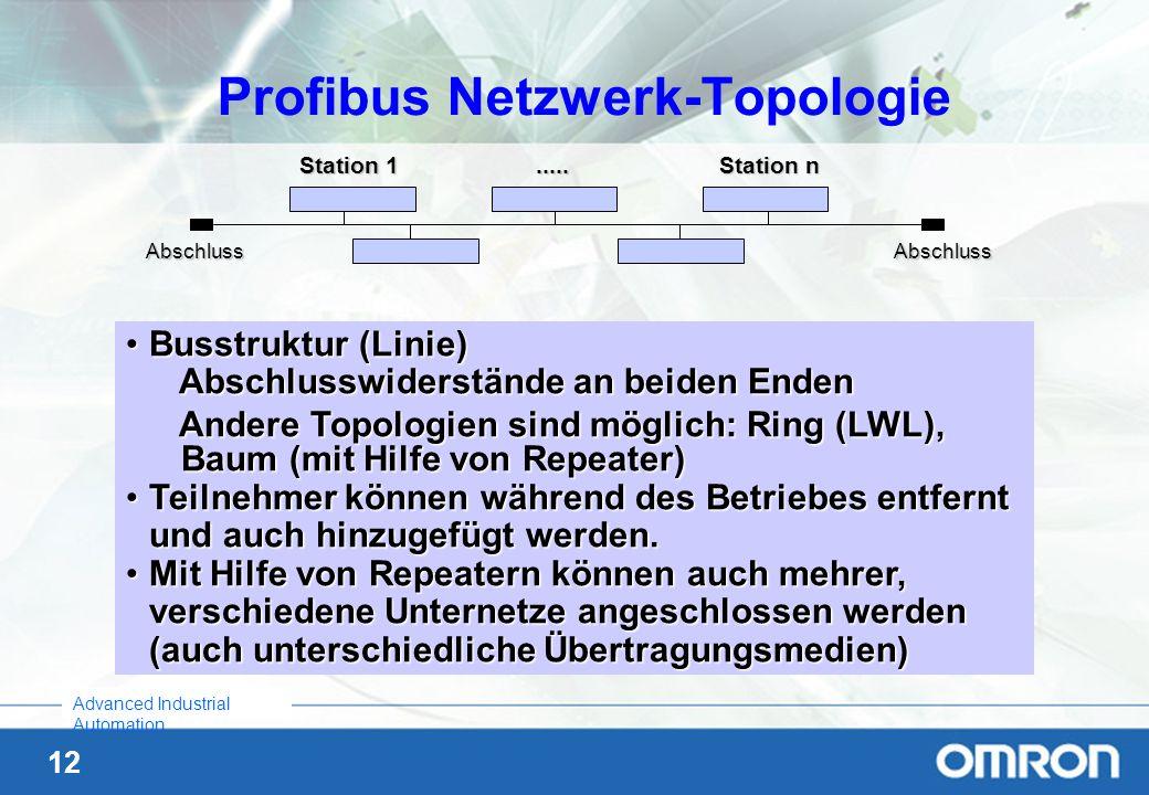 Profibus Netzwerk-Topologie