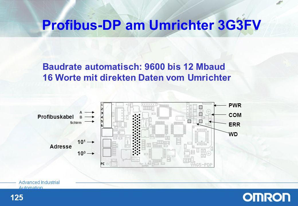 Profibus-DP am Umrichter 3G3FV
