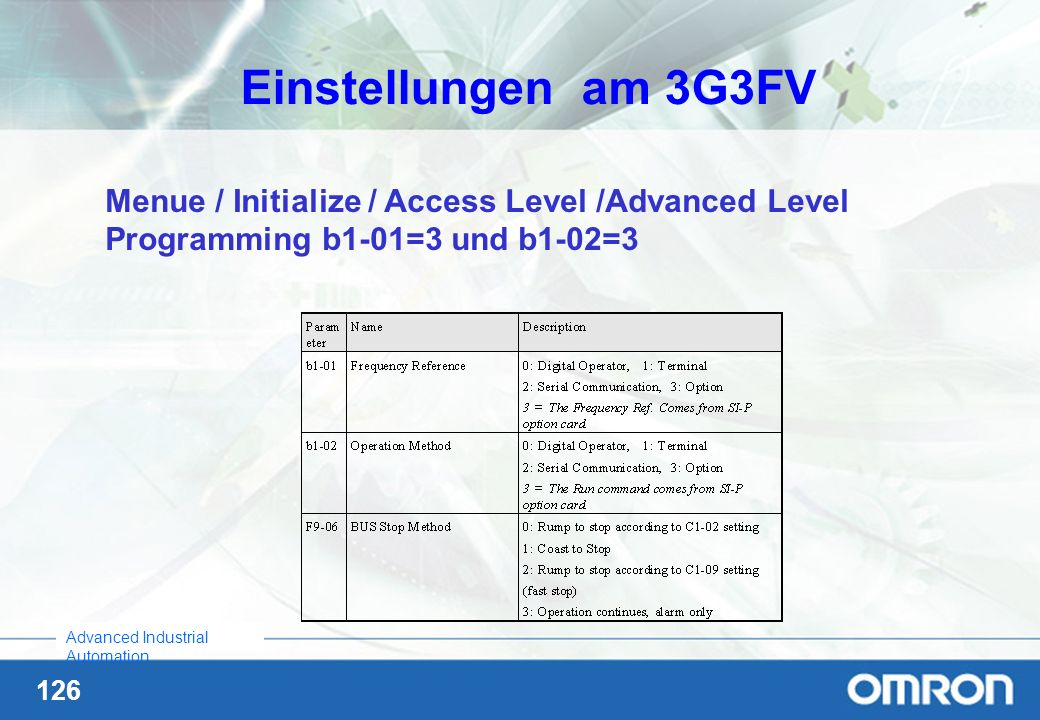 Einstellungen am 3G3FV Menue / Initialize / Access Level /Advanced Level.
