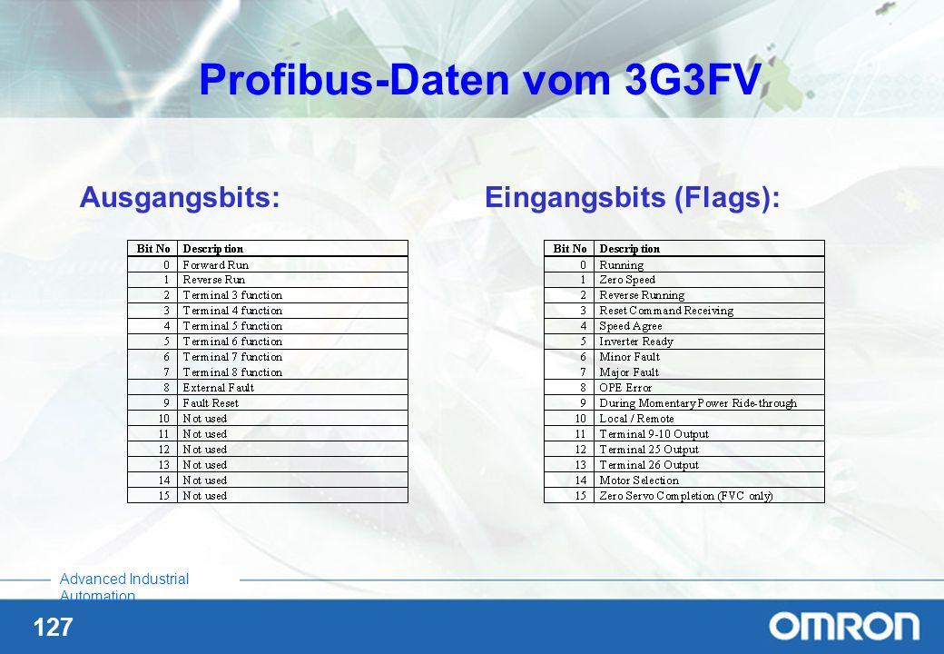 Profibus-Daten vom 3G3FV