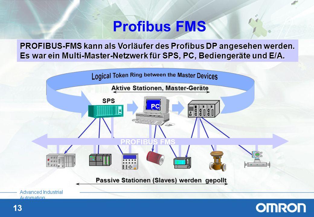 Profibus FMS PROFIBUS-FMS kann als Vorläufer des Profibus DP angesehen werden. Es war ein Multi-Master-Netzwerk für SPS, PC, Bediengeräte und E/A.