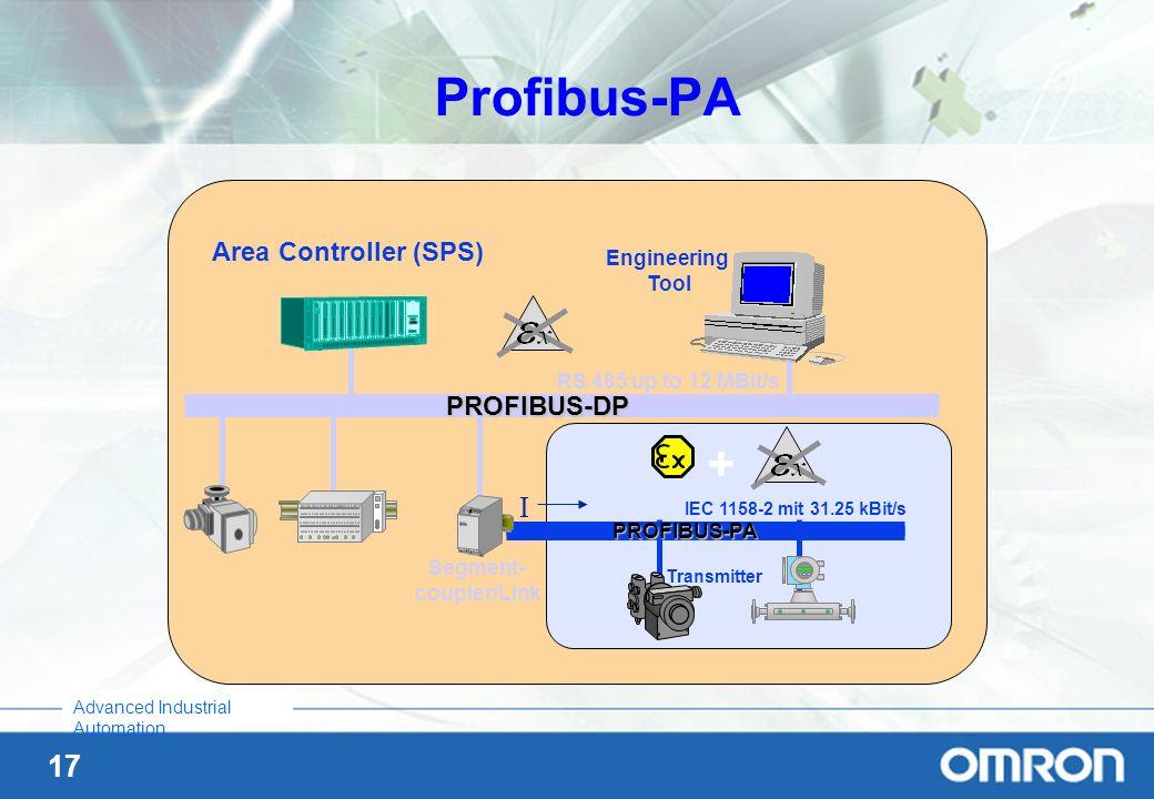 Profibus-PA + I Area Controller (SPS) PROFIBUS-DP Engineering Tool