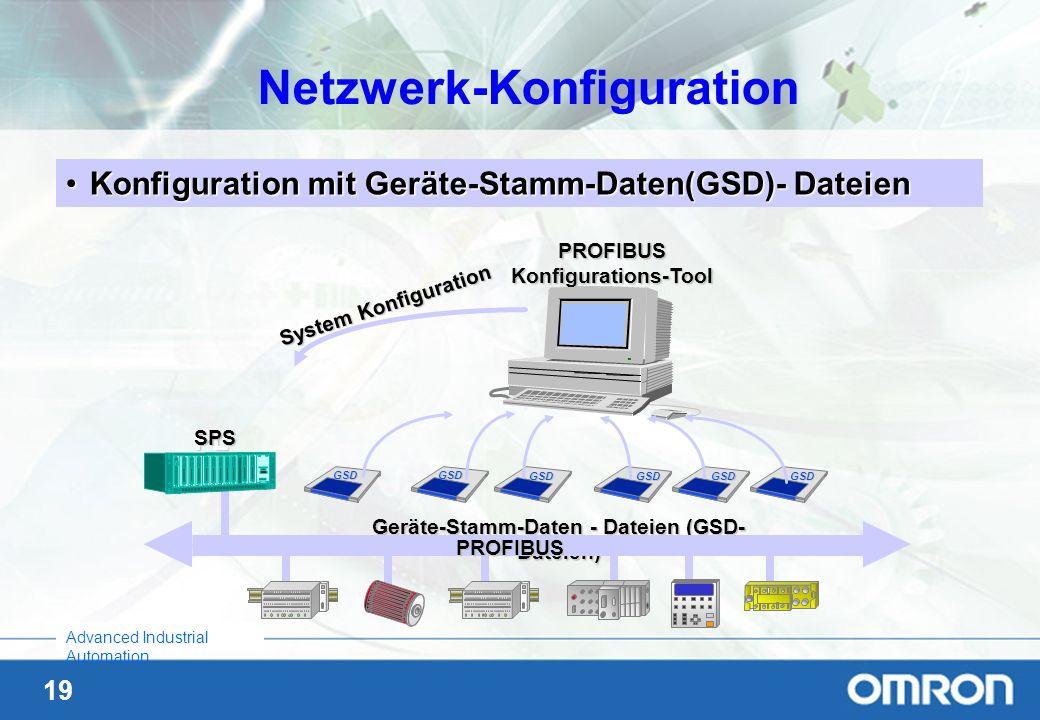 Netzwerk-Konfiguration