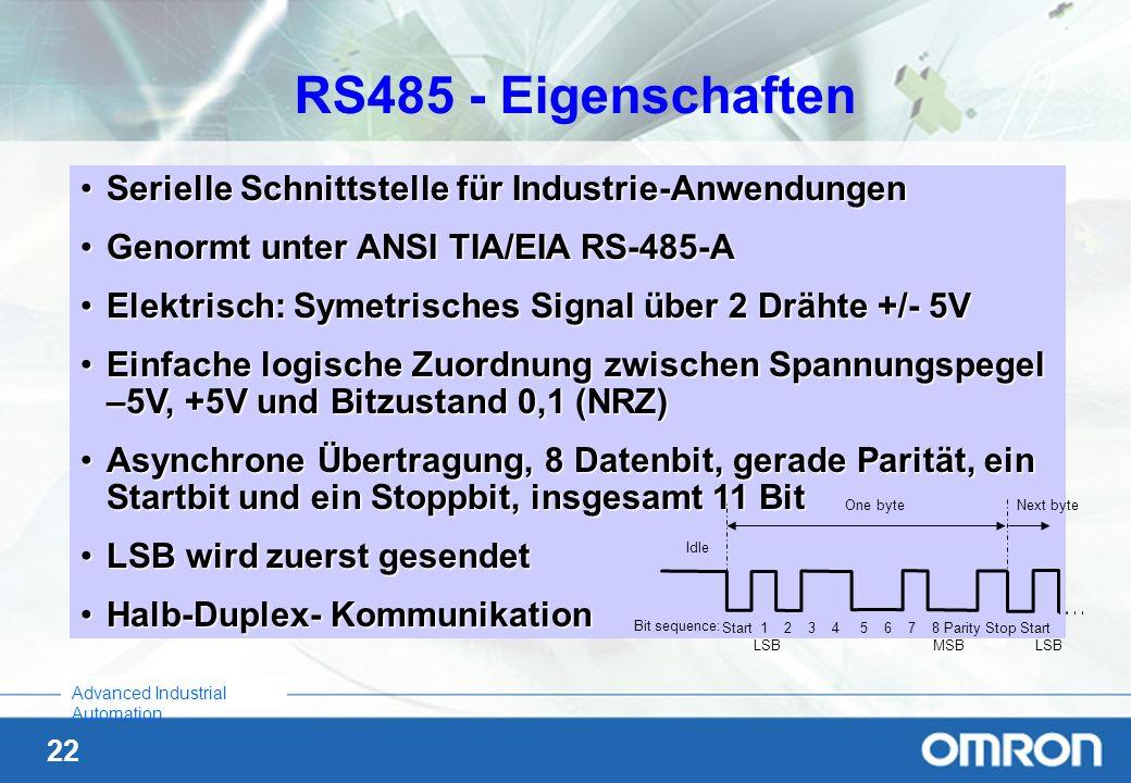 RS485 - Eigenschaften Serielle Schnittstelle für Industrie-Anwendungen