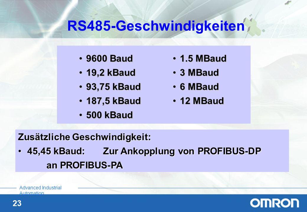 RS485-Geschwindigkeiten
