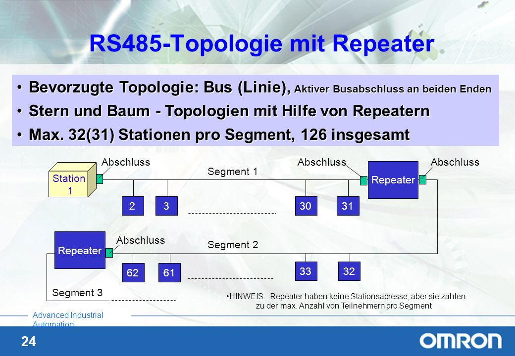 RS485-Topologie mit Repeater