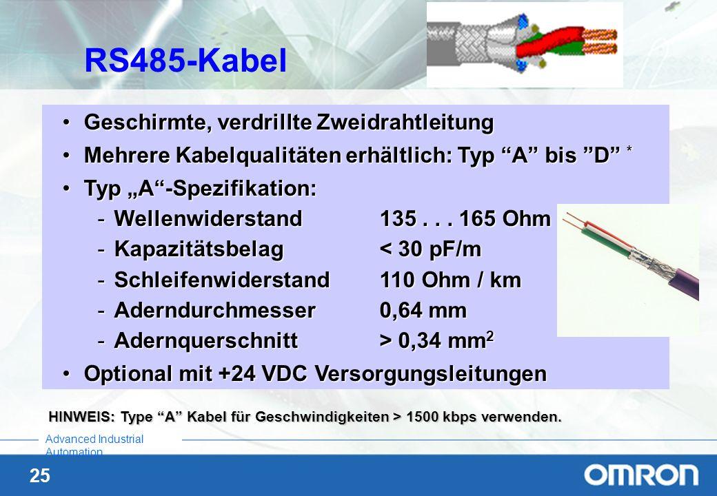 RS485-Kabel Geschirmte, verdrillte Zweidrahtleitung