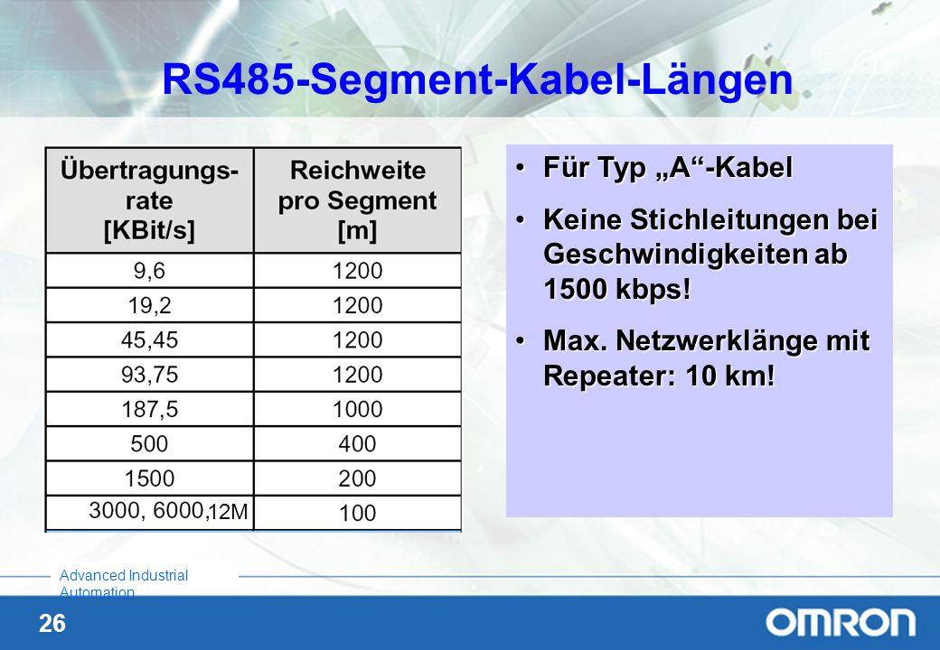 RS485-Segment-Kabel-Längen
