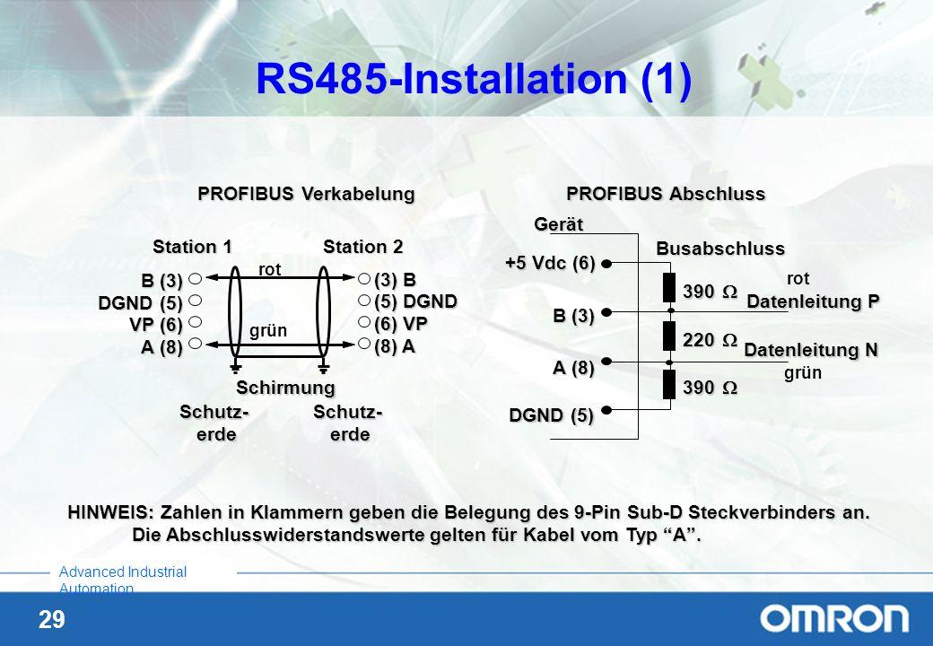 RS485-Installation (1) Station 1 Station 2 Schirmung Schutz- erde