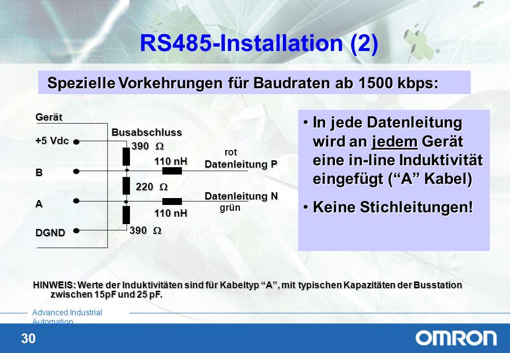 RS485-Installation (2) Spezielle Vorkehrungen für Baudraten ab 1500 kbps: +5 Vdc. B. A. DGND. Gerät.
