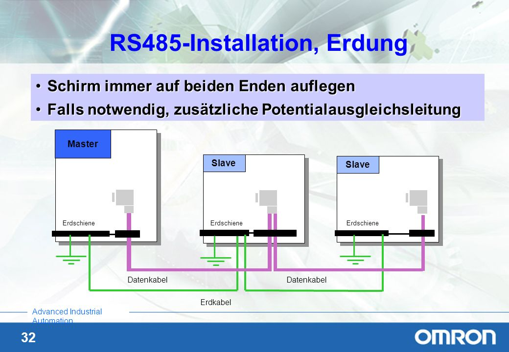 RS485-Installation, Erdung