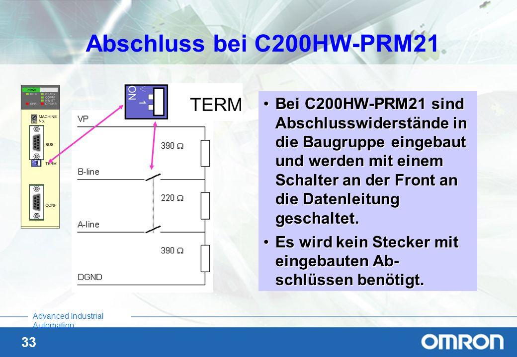 Abschluss bei C200HW-PRM21