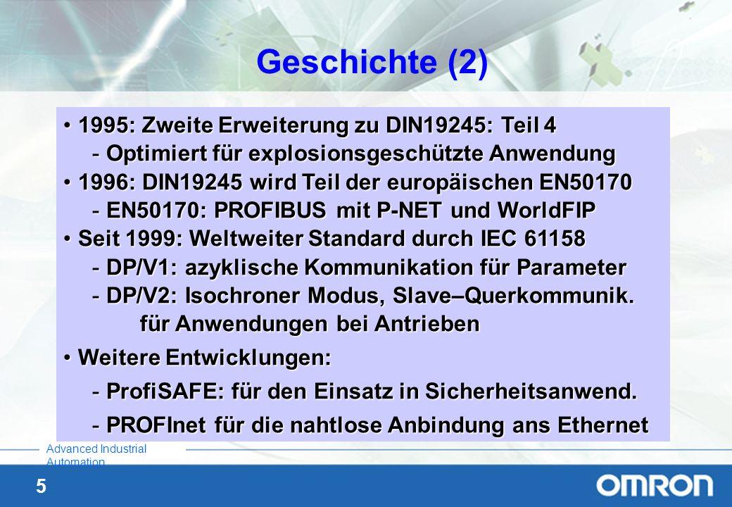 Geschichte (2) 1995: Zweite Erweiterung zu DIN19245: Teil 4