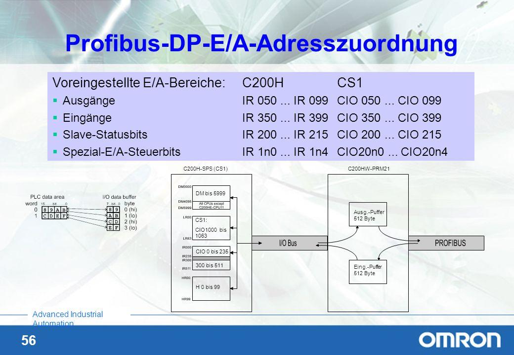 Profibus-DP-E/A-Adresszuordnung