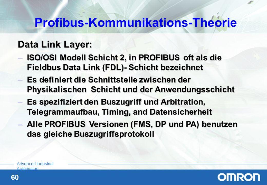 Profibus-Kommunikations-Theorie