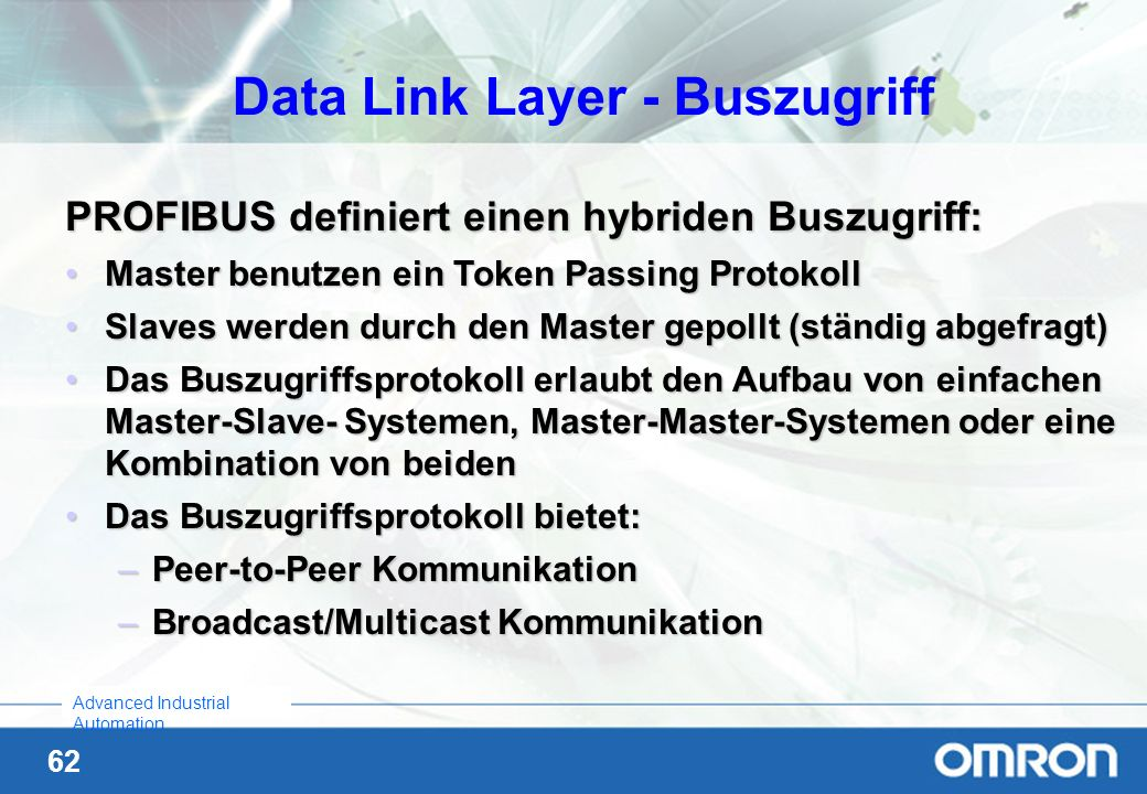 Data Link Layer - Buszugriff