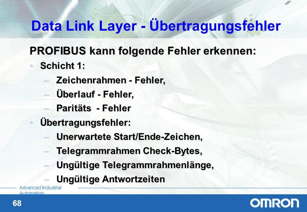Data Link Layer - Übertragungsfehler