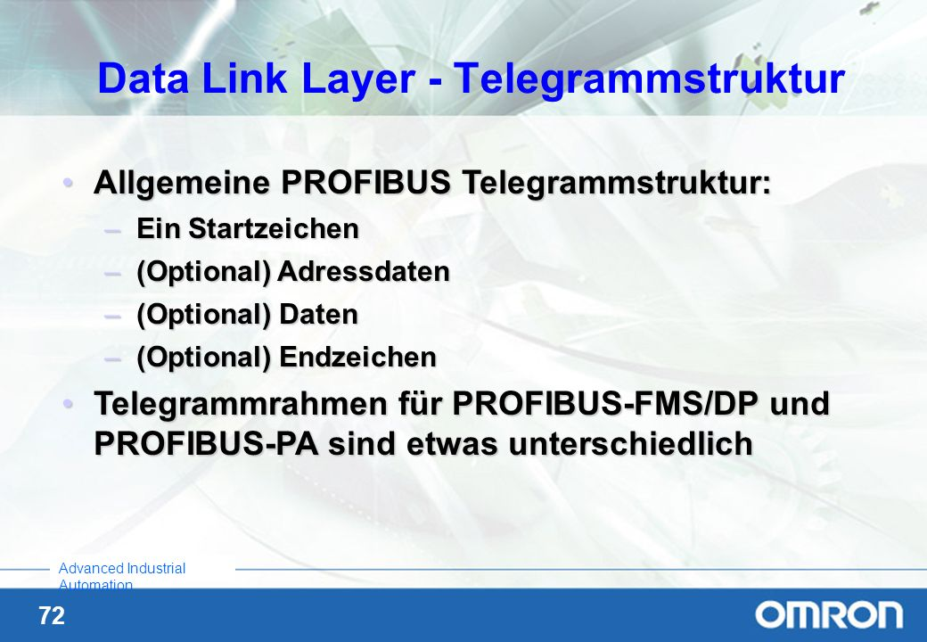Data Link Layer - Telegrammstruktur